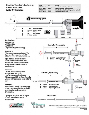 Gaskets for Operating Laparoscope, Cysto/Hysteroscope, and Otoscope/Rhinoscope
