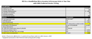 spreadsheet of return on investment for VMG members on Biovision NeedleView Arthroscope Suite